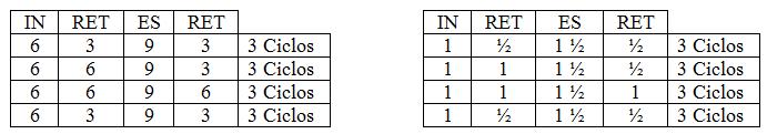 blog-table-9