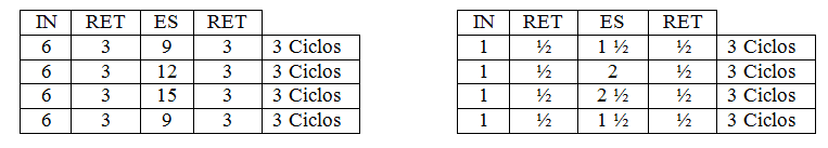 blog-table-2